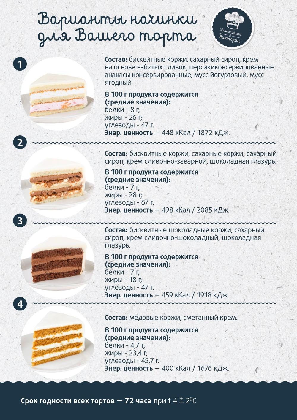Удивительные скидки на товары в Виктории г. Москва
